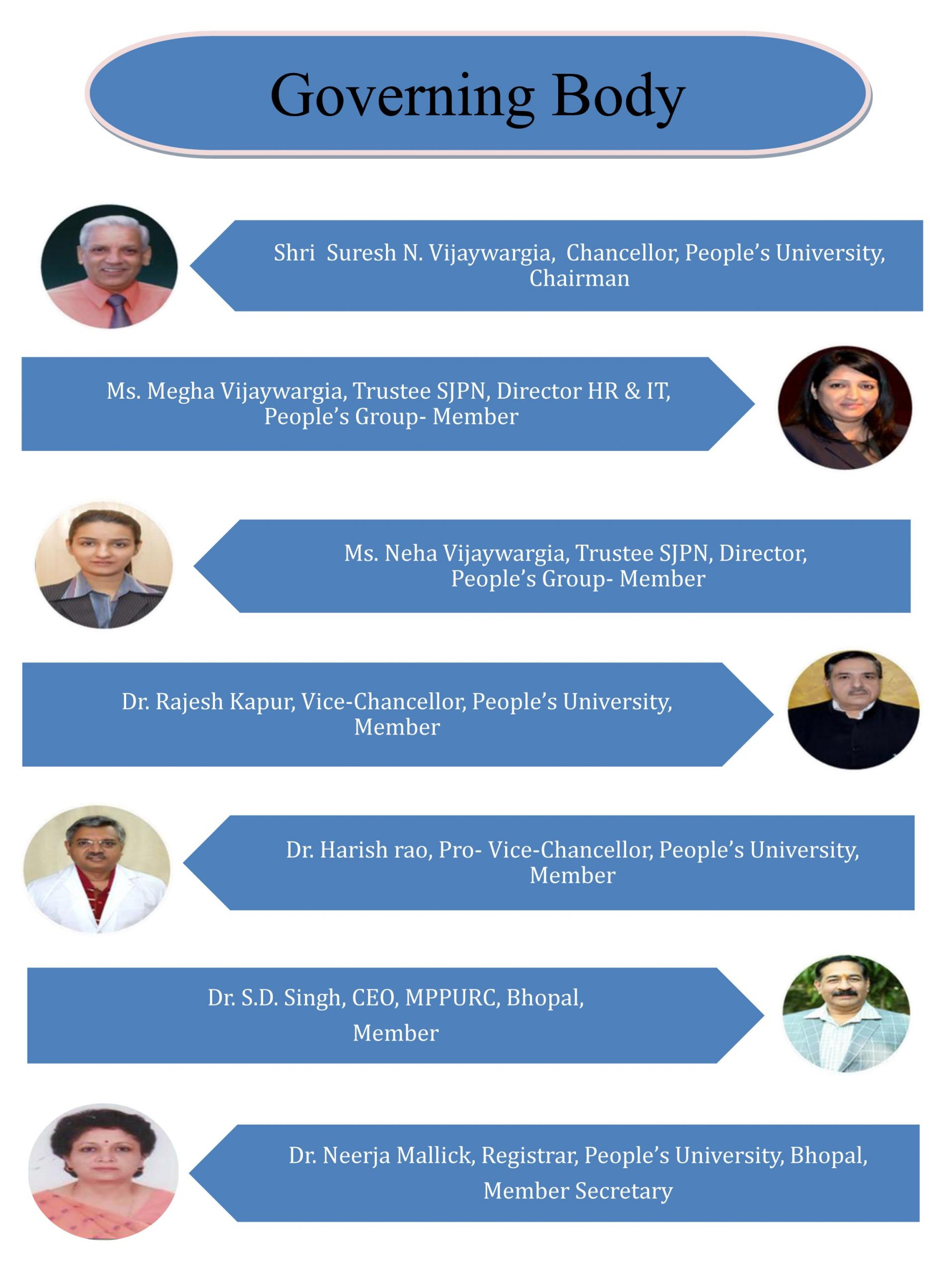 Website-Updated-Governing-Body